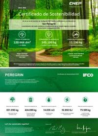 Peregrin reconocida como empresa sostenible y respetuosa con el medio ambiente
